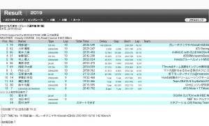 0323trm600final